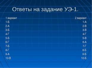 Ответы на задание УЭ-1. 1 вариант 1-Б 2-А 3-Б 4-Г 5-Б 6-Г 7-Б 8-Г 9-А 10-В 2