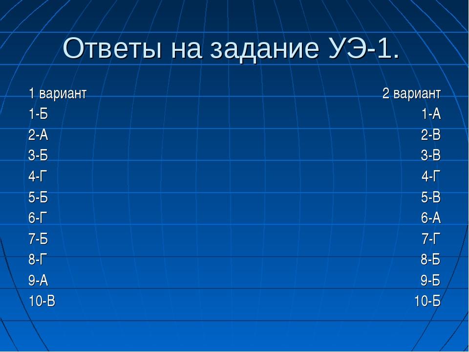 Ответы на задание УЭ-1. 1 вариант 1-Б 2-А 3-Б 4-Г 5-Б 6-Г 7-Б 8-Г 9-А 10-В 2...
