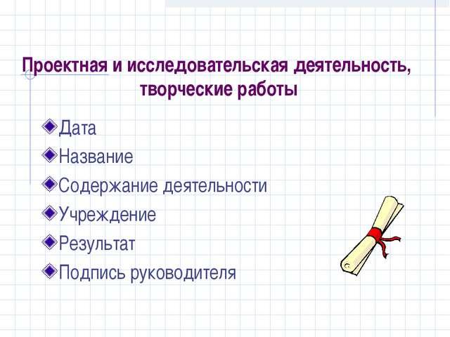 Проектная и исследовательская деятельность, творческие работы Дата Название С...