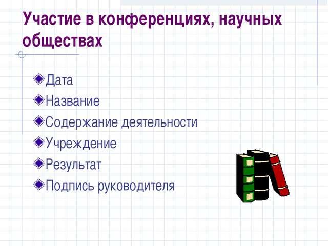 Участие в конференциях, научных обществах Дата Название Содержание деятельнос...