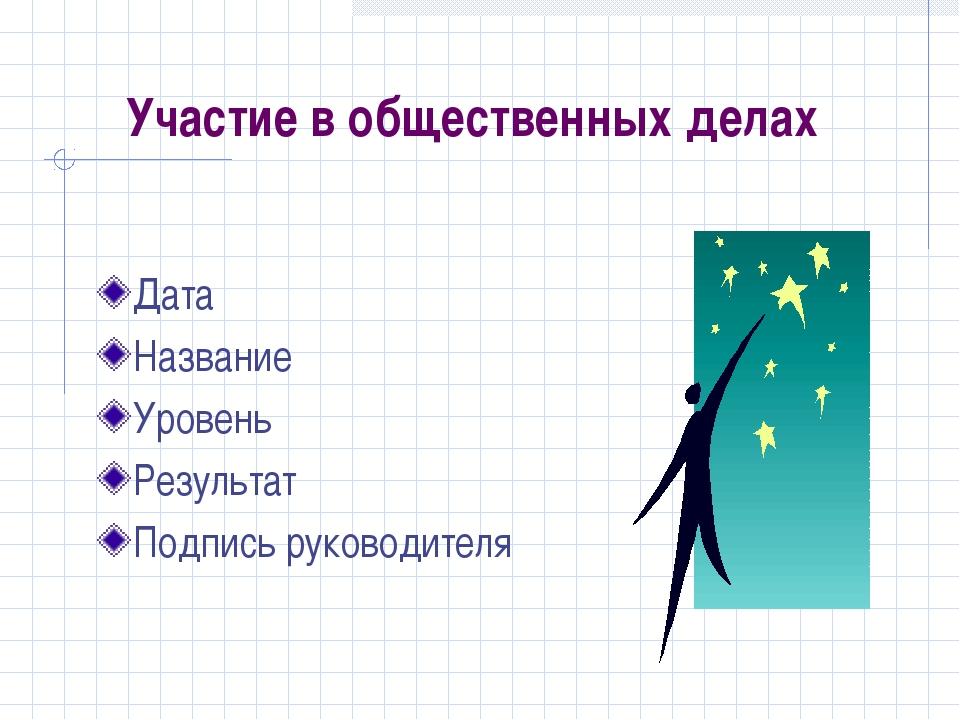 Участие в общественных делах Дата Название Уровень Результат Подпись руководи...