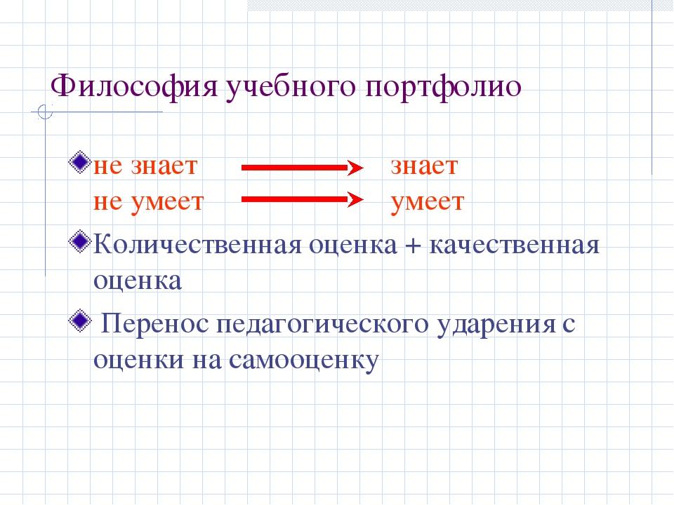 Философия учебного портфолио не знает  знает не умеет  умеет Количественн...