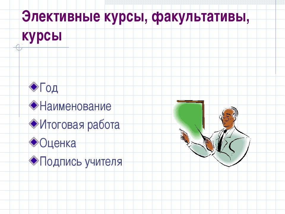 Элективные курсы, факультативы, курсы Год Наименование Итоговая работа Оценка...