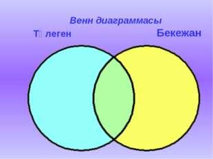 Венн диаграммасы Бекежан Төлеген