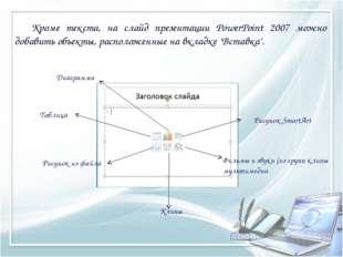 Кроме текста, на слайд презентации PowerPoint 2007 можно добавить объекты, р