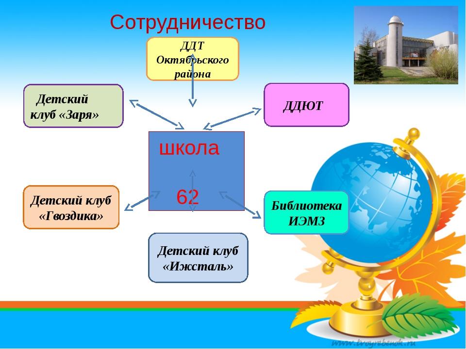 школа 62 Сотрудничество ДДТ Октябрьского района ДДЮТ Детский клуб «Гвоздика»...