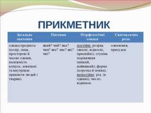 ПРИКМЕТНИК Загальне значенняПитанняМорфологічні ознакиСинтаксична роль озн