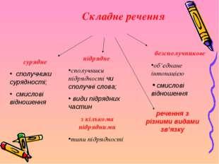 Складне речення сурядне сполучники сурядності; смислові відношення підрядне с