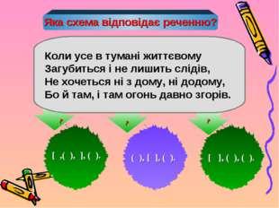Яка схема відповідає реченню? [ ,( ), ], ( ). ? ? ? ( ), [ ], ( ). [ ], ( ),