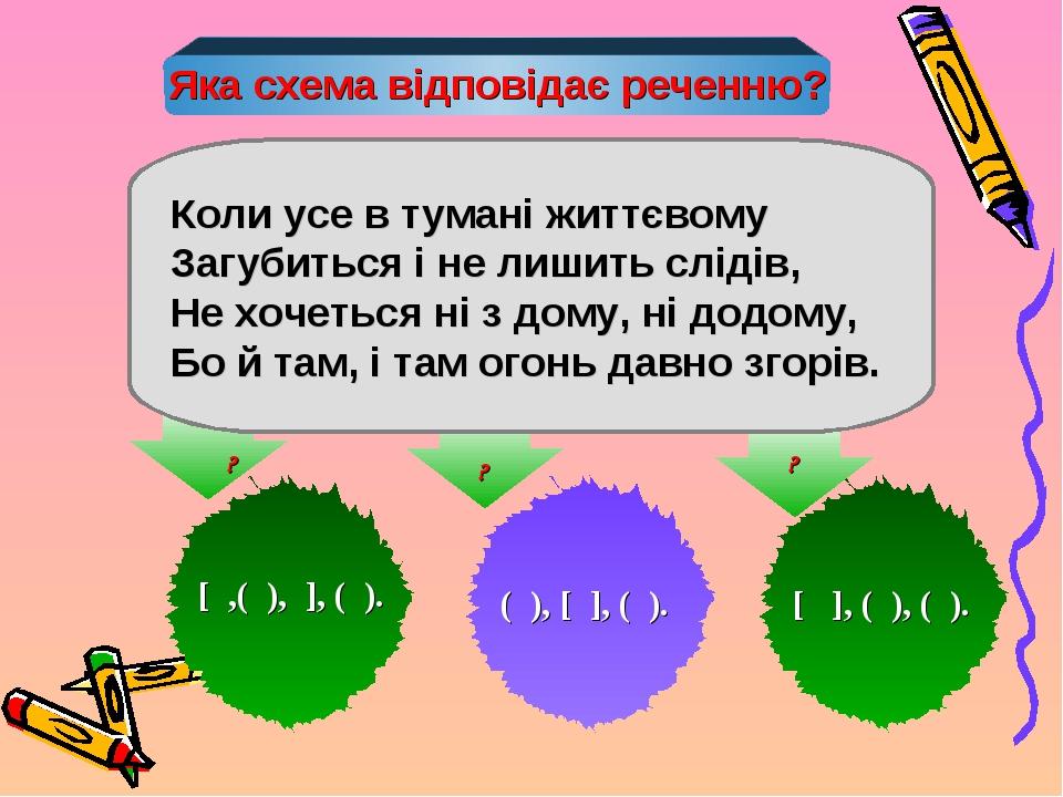 Яка схема відповідає реченню? [ ,( ), ], ( ). ? ? ? ( ), [ ], ( ). [ ], ( ),...