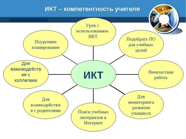 www.thmemgallery.com Company Logo  ИКТ – компетентность учителя Урок с испол...