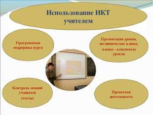 Программная поддержка курса Презентации уроков, тематические планы, планы - к