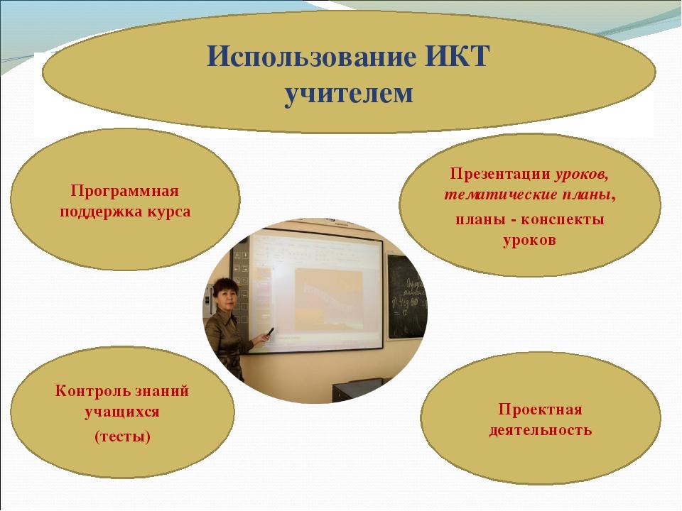 Программная поддержка курса Презентации уроков, тематические планы, планы - к...
