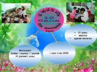 Қазақстан 2050 Жетекшісі Баймұқашева Құралай Нұрахметқызы Оқушы мектеп адами