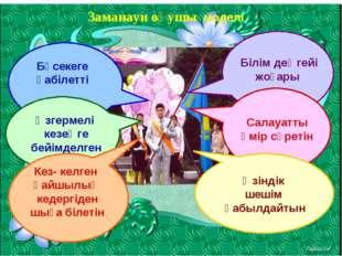 Заманауи оқушы моделі Бәсекеге қабілетті Өзгермелі кезеңге бейімделген Кез- к