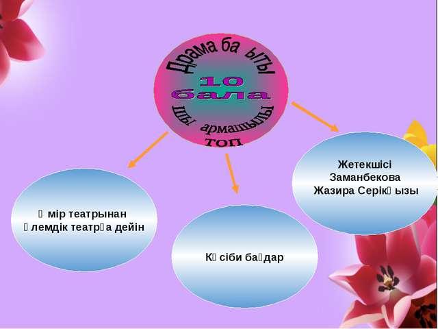 Өмір театрынан әлемдік театрға дейін Кәсіби бағдар Жетекшісі Заманбекова Жази...