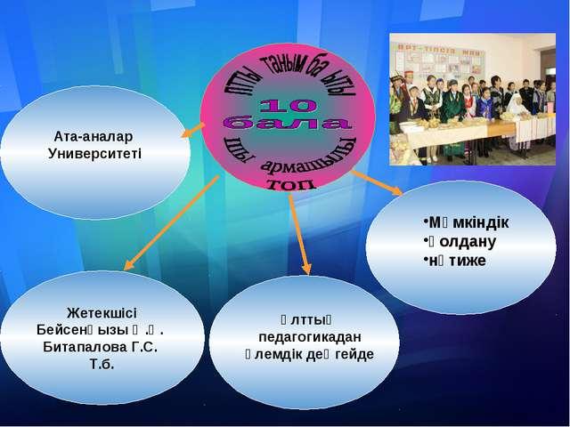Жетекшісі Бейсенқызы Ә.Қ. Битапалова Г.С. Т.б. Ата-аналар Университеті Ұлтты...
