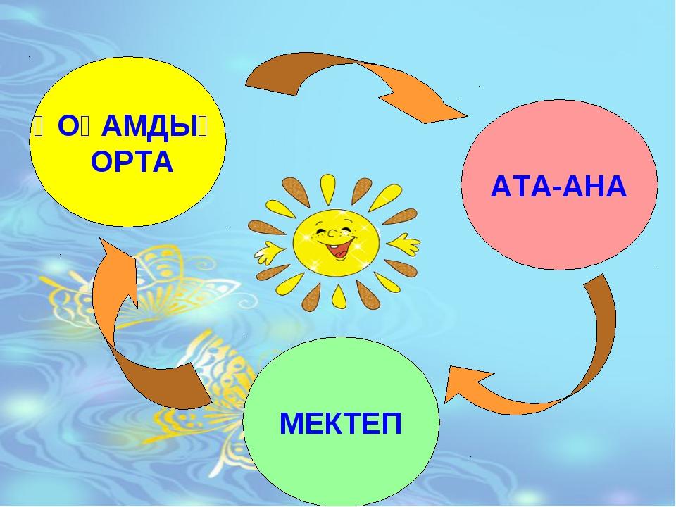 ҚОҒАМДЫҚ ОРТА АТА-АНА МЕКТЕП