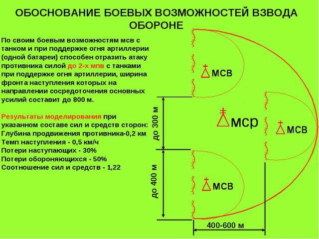 до 400 м до 300 м ОБОСНОВАНИЕ БОЕВЫХ ВОЗМОЖНОСТЕЙ ВЗВОДА ОБОРОНЕ 400-600 м По...