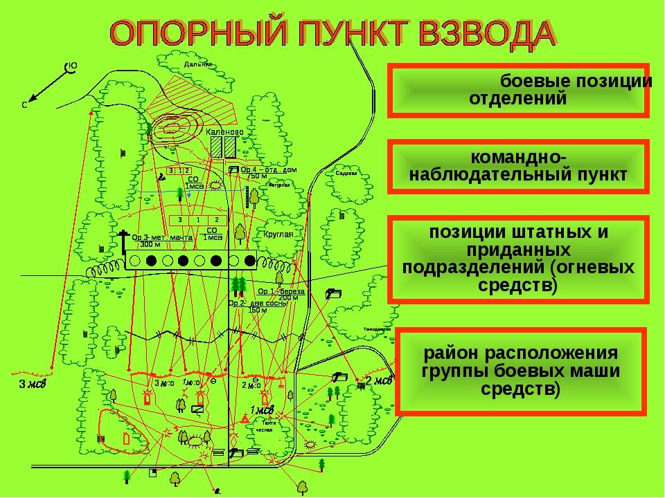 боевые позиции отделений командно-наблюдательный пункт позиции штатных и прид...