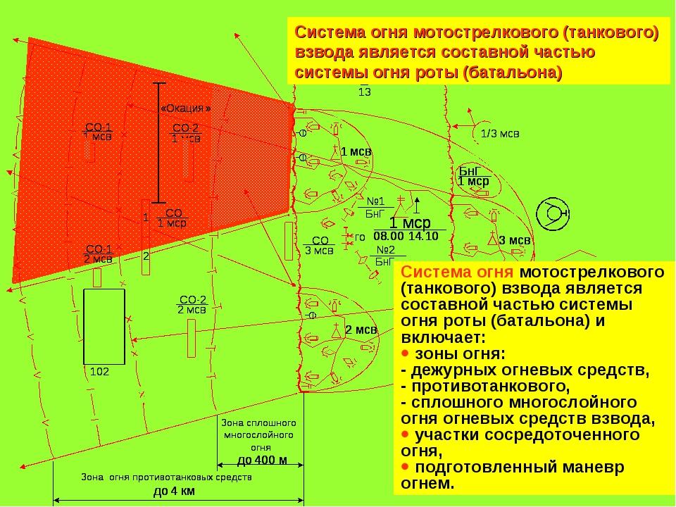 Система огня мотострелкового (танкового) взвода является составной частью сис...
