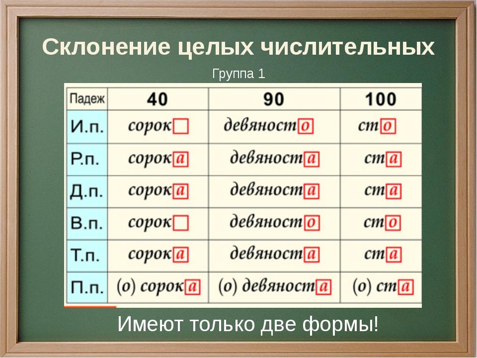 Как писать правильно девяносто или девяноста