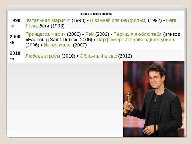 Фильмы Тома Тыквера 1990-еФатальная Мария[de] (1993) • В зимней спячке (фил...