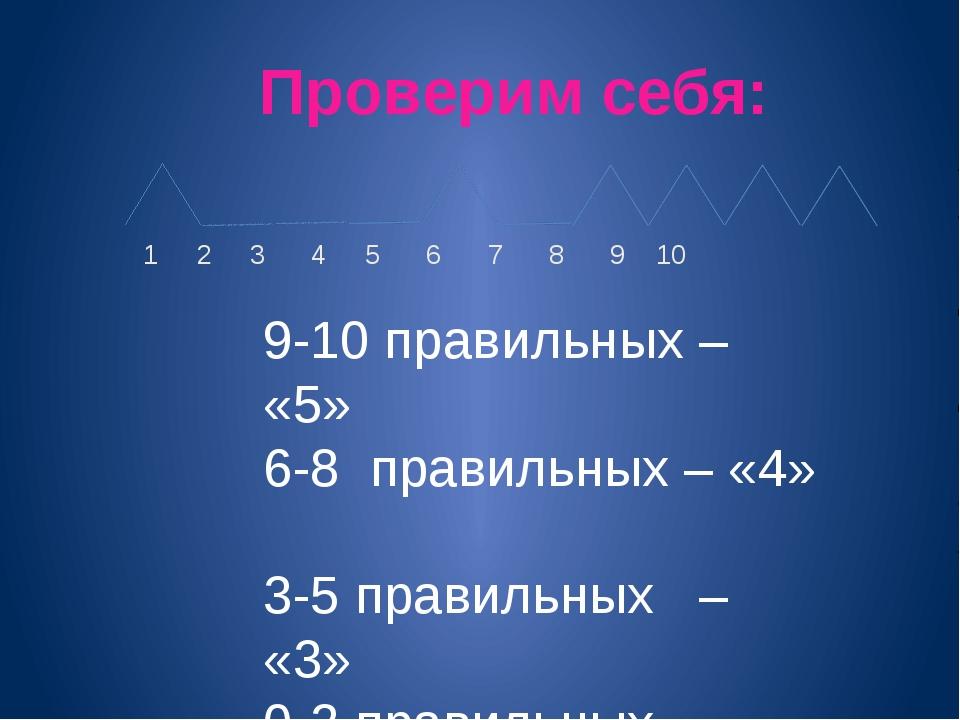 Проверим себя: 1 2 3 4 5 6 7 8 9 10 9-10 правильных – «5» 6-8 правильных – «4...