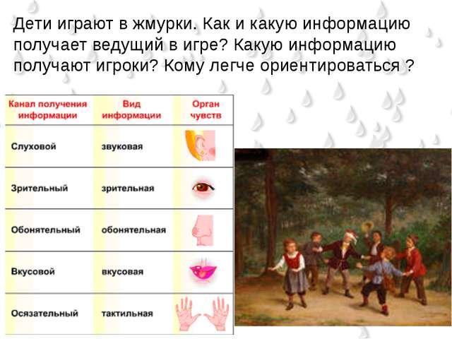 Дети играют в жмурки. Как и какую информацию получает ведущий в игре? Какую и...