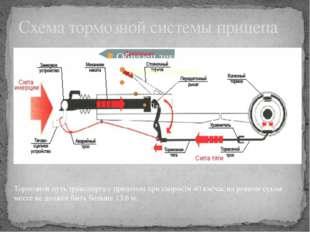 Схема тормозной системы прицепа Тормозной путь транспорта с прицепом при скор