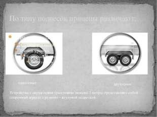 По типу подвесок прицепы различают: одноосные двухосные Устройства с двумя ос