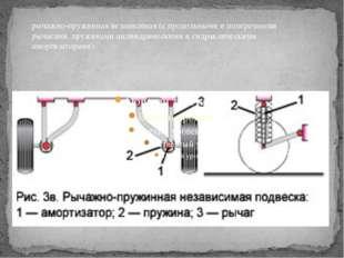 рычажно-пружинная независимая (с продольными и поперечными рычагами, пружина