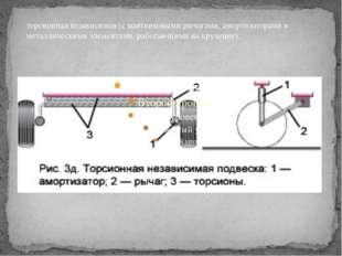 торсионная независимая (с маятниковыми рычагами, амортизаторами и металличес