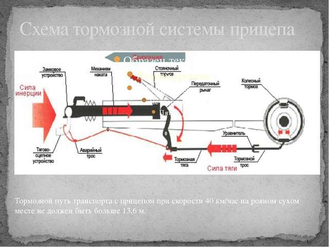 Схема тормозной системы прицепа Тормозной путь транспорта с прицепом при скор...