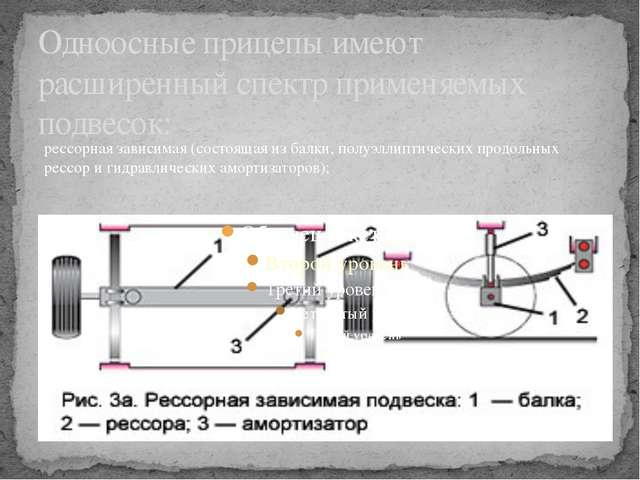 Одноосные прицепы имеют расширенный спектр применяемых подвесок: рессорная за...