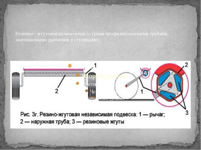 Резинно - жгутовая независимая (с тремя профилированными трубами, маятниковы...