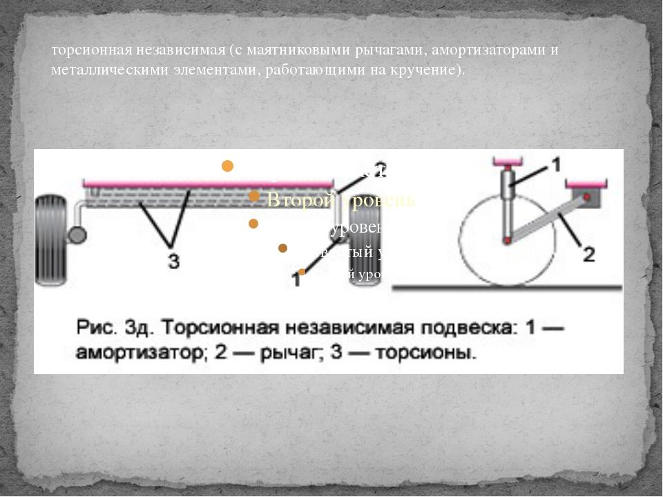 торсионная независимая (с маятниковыми рычагами, амортизаторами и металличес...