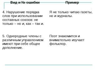 Вид и № ошибкиПример 4. Нарушение порядка слов при использовании составных с