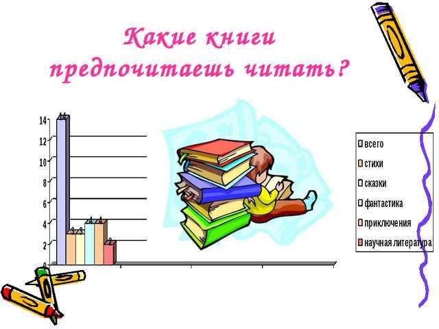 Какие книги предпочитаешь читать?