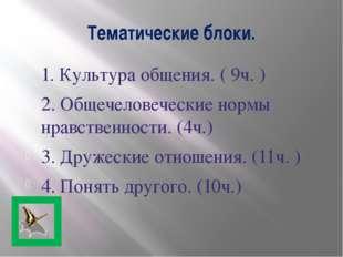Тематические блоки. 1. Культура общения. ( 9ч. ) 2. Общечеловеческие нормы нр