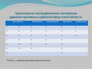 Транспортно-географическое положение административных районов Иркутской облас