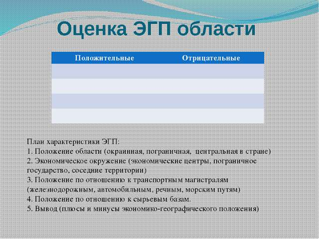 Оценка ЭГП области План характеристики ЭГП: 1. Положение области (окраинная,...