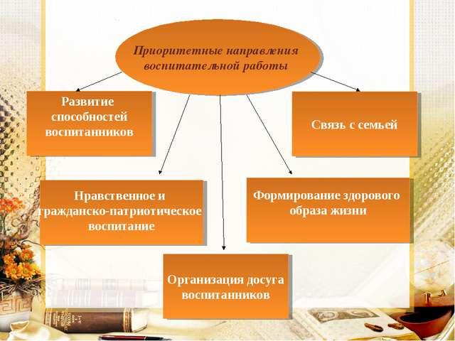 Приоритетные направления воспитательной работы Развитие способностей воспитан...