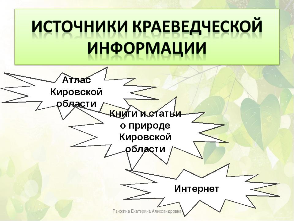 Атлас Кировской области Книги и статьи о природе Кировской области Интернет Р...