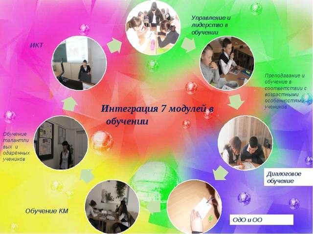 Интеграция 7 модулей в обучении Управление и лидерство в обучении Преподавани...