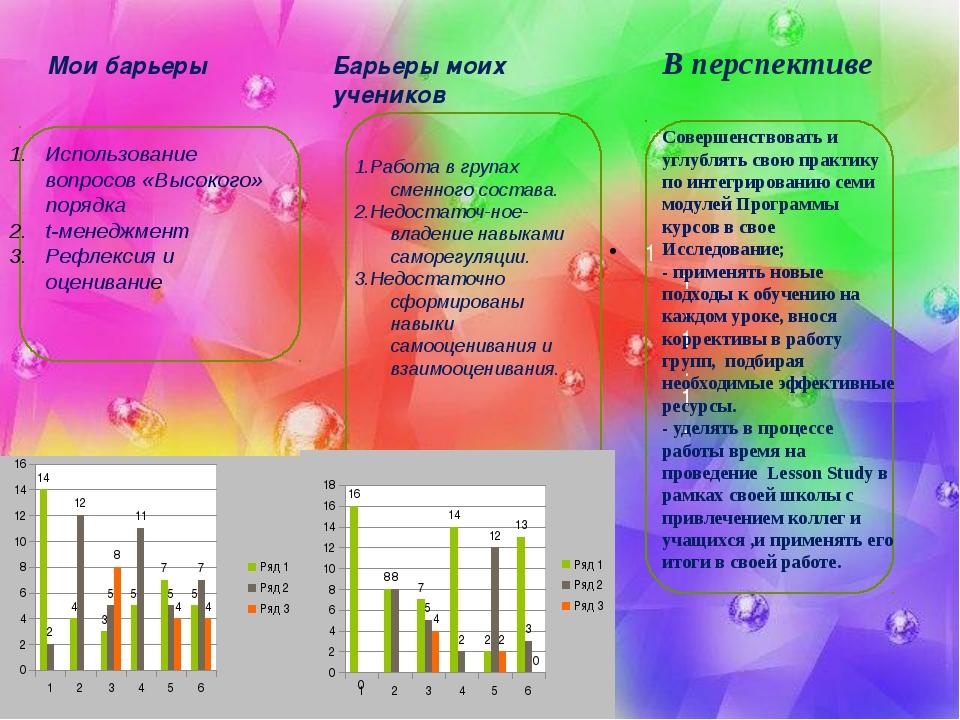 11.1.1. Мои барьеры Использование вопросов «Высокого» порядка t-менеджмент Р...