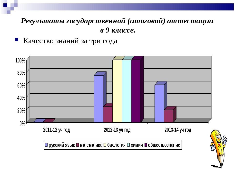 Результаты государственной (итоговой) аттестации в 9 классе. Качество знаний...