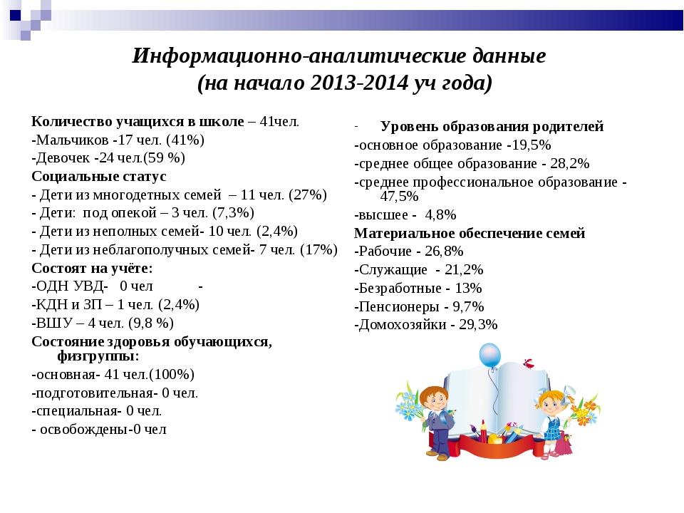 Информационно-аналитические данные (на начало 2013-2014 уч года) Количество у...
