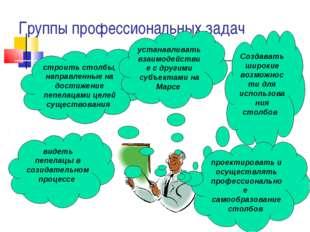 Группы профессиональных задач Создавать широкие возможности для использования