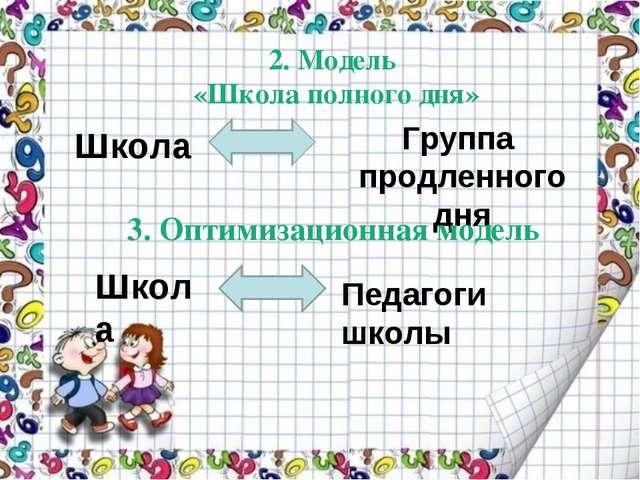2. Модель «Школа полного дня» Школа Группа продленного дня 3. Оптимизационная...
